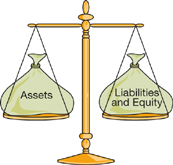 Accounting Definition Of Liability