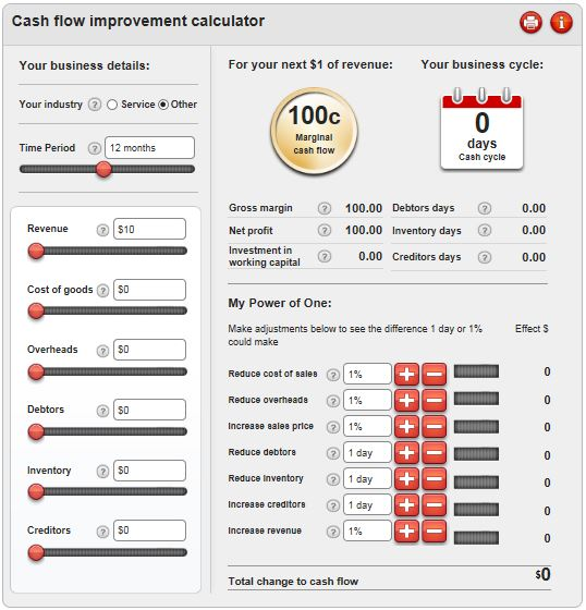 Cashflow Tips – A cool tool to see the effect changes make on your Cashflow