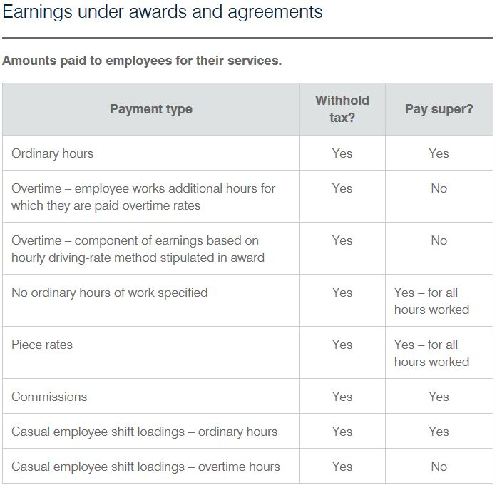 Earnings under awards