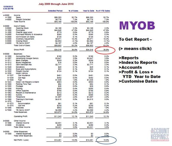 P & L MYOB GP% report