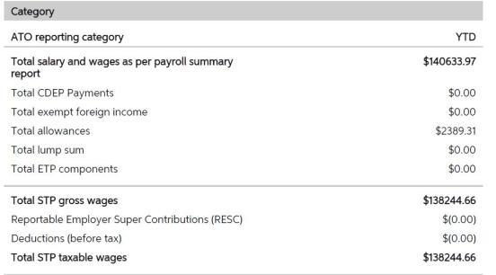 Worksafe & JK - Verif Total wages