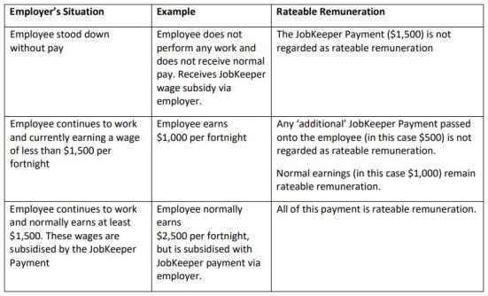 Worksafe Premium & JK
